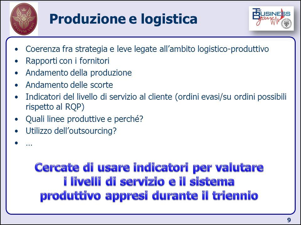 Produzione e logistica Coerenza fra strategia e leve legate allambito logistico-produttivo Rapporti con i fornitori Andamento della produzione Andamen