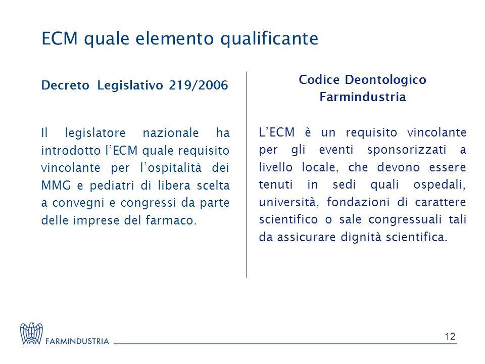 ECM quale elemento qualificante Decreto Legislativo 219/2006 Il legislatore nazionale ha introdotto lECM quale requisito vincolante per lospitalità de