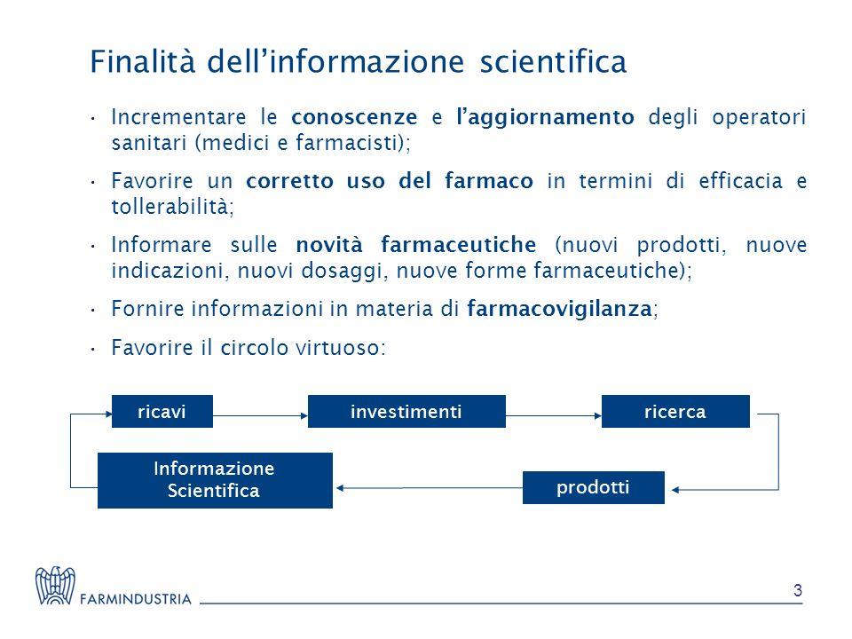 Finalità dellinformazione scientifica Incrementare le conoscenze e laggiornamento degli operatori sanitari (medici e farmacisti); Favorire un corretto