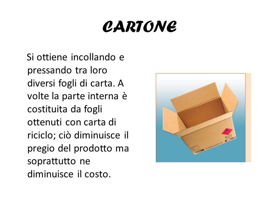 CARTONE Si ottiene incollando e pressando tra loro diversi fogli di carta.