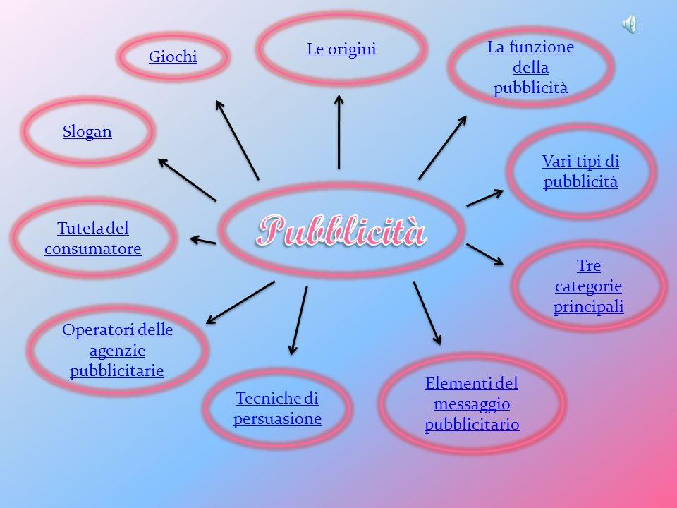 La funzione della pubblicità Tecniche di persuasione Slogan Vari tipi di pubblicità Tre categorie principali Elementi del messaggio pubblicitario Oper