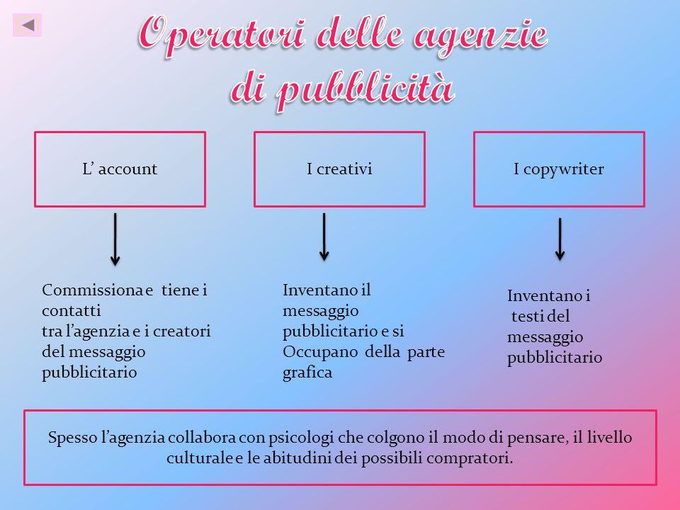 I copywriterL accountI creativi Inventano il messaggio pubblicitario e si Occupano della parte grafica Inventano i testi del messaggio pubblicitario S