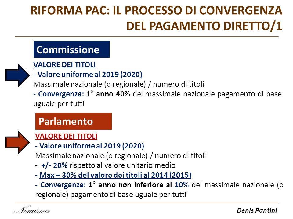 Denis Pantini RIFORMA PAC: IL PROCESSO DI CONVERGENZA DEL PAGAMENTO DIRETTO/1 VALORE DEI TITOLI - Valore uniforme al 2019 (2020) Massimale nazionale (