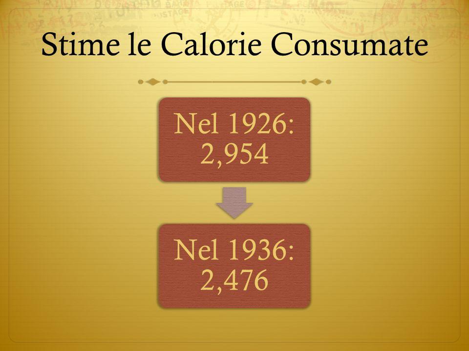 Stime le Calorie Consumate Nel 1926: 2,954 Nel 1936: 2,476