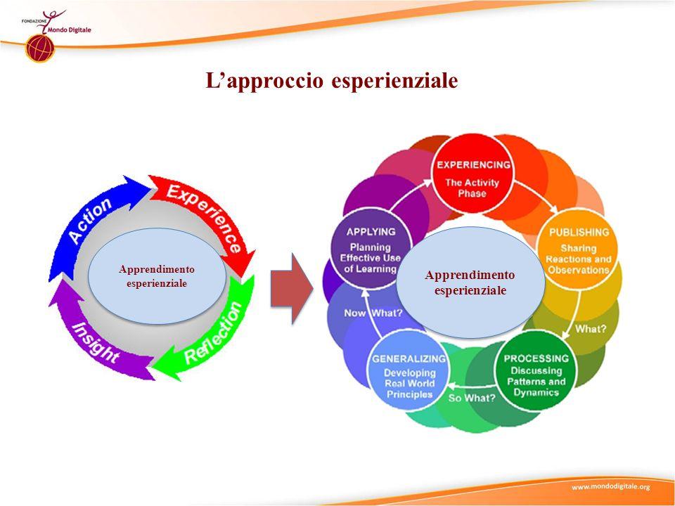 Lapproccio esperienziale Apprendimento esperienziale