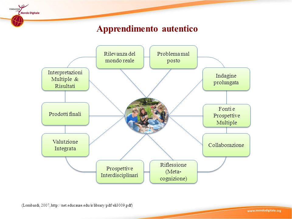 Apprendimento autentico (Lombardi, 2007, http://net.educause.edu/ir/library/pdf/eli3009.pdf) Rilevanza del mondo reale Problema mal posto Interpretazi