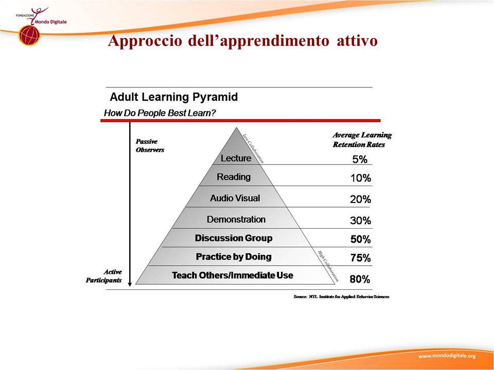 Approccio per progetti (PL)