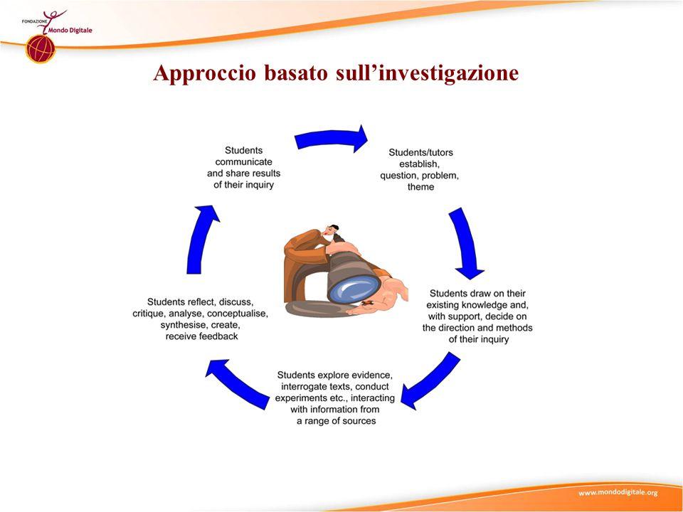 Approccio basato sullinvestigazione