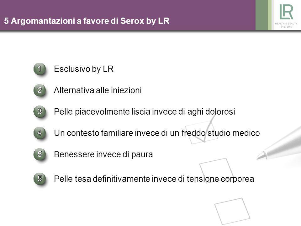 3 5 Argomantazioni a favore di Serox by LR Esclusivo by LR Alternativa alle iniezioni Pelle piacevolmente liscia invece di aghi dolorosi Un contesto f