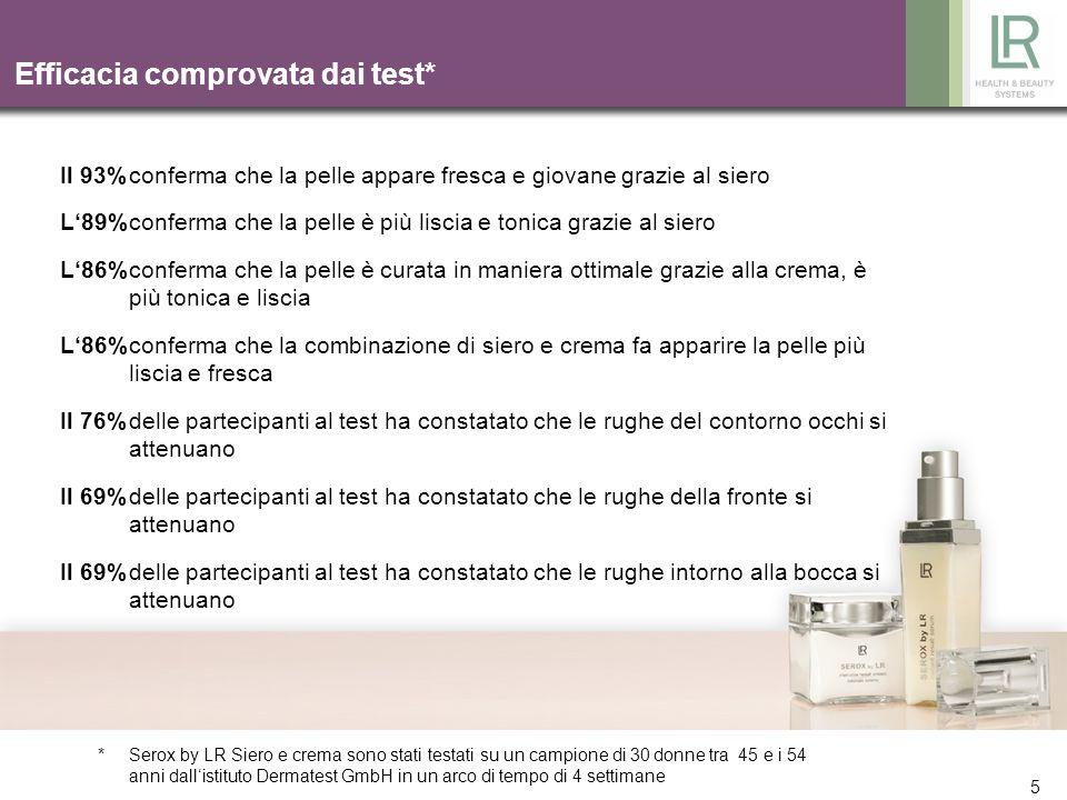 5 Efficacia comprovata dai test* *Serox by LR Siero e crema sono stati testati su un campione di 30 donne tra 45 e i 54 anni dallistituto Dermatest Gm