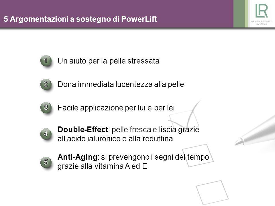 7 5 Argomentazioni a sostegno di PowerLift Un aiuto per la pelle stressataDona immediata lucentezza alla pelleFacile applicazione per lui e per lei Double-Effect: pelle fresca e liscia grazie allacido ialuronico e alla reduttina Anti-Aging: si prevengono i segni del tempo grazie alla vitamina A ed E