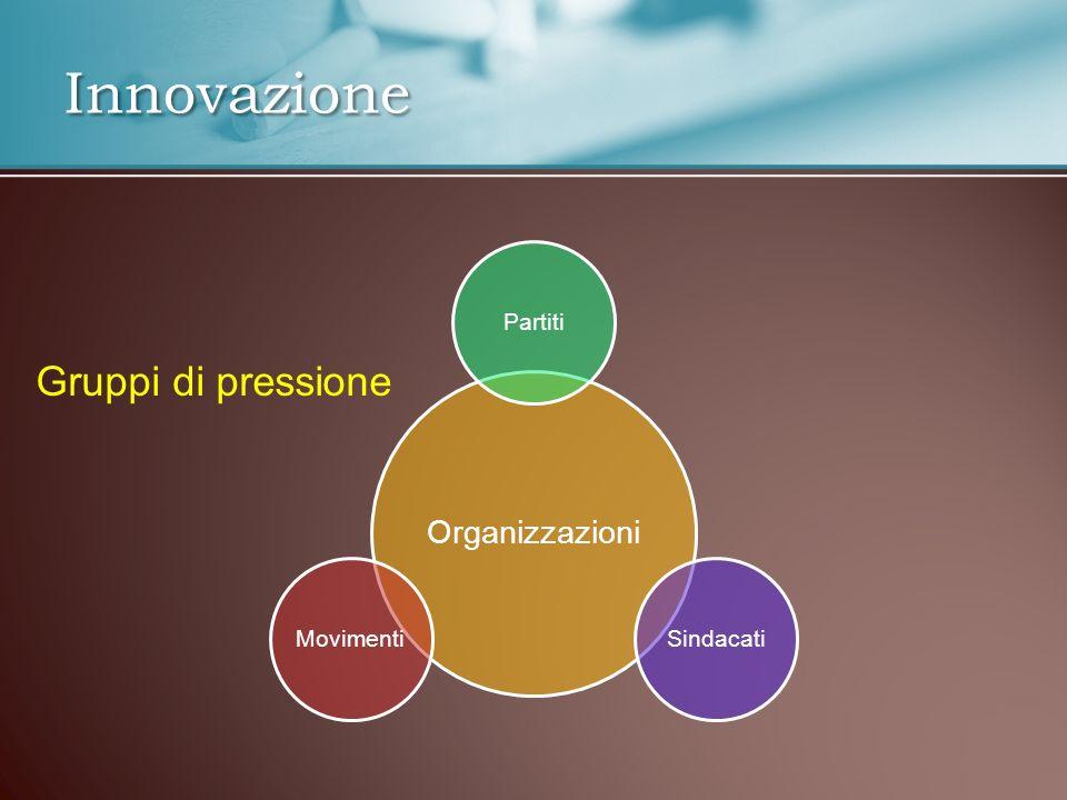 Innovazione Organizzazioni PartitiSindacatiMovimenti Gruppi di pressione