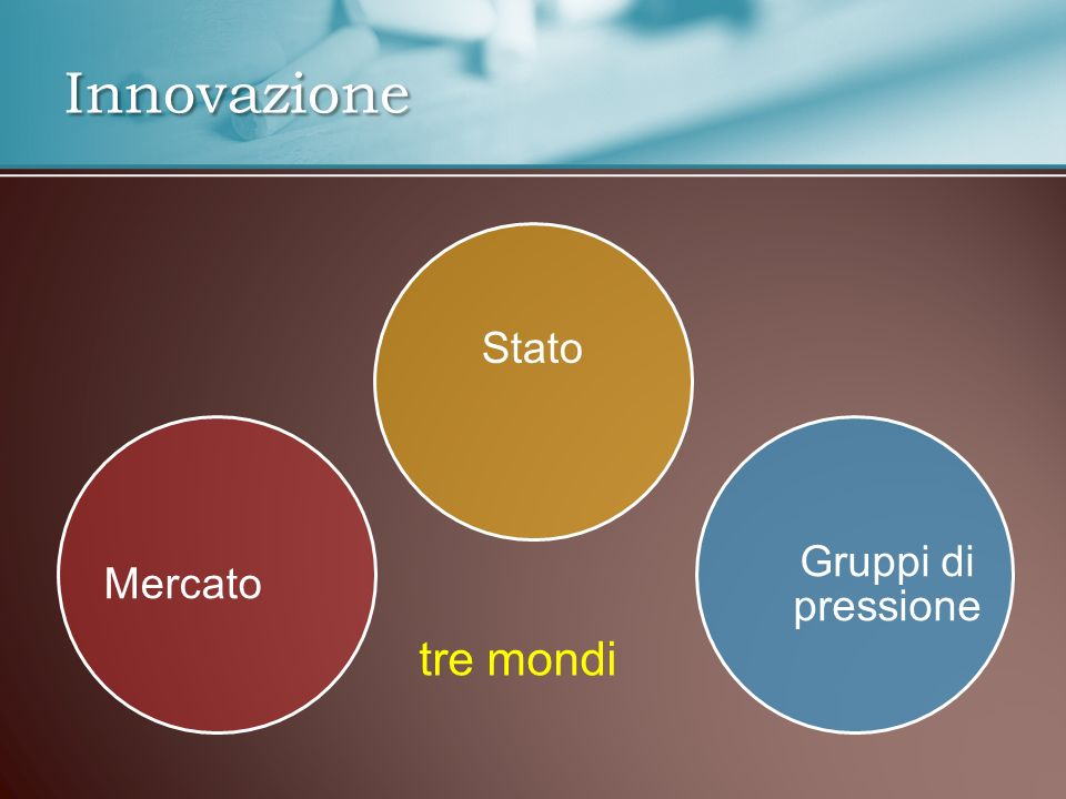 Innovazione Stato Gruppi di pressione Mercato tre mondi