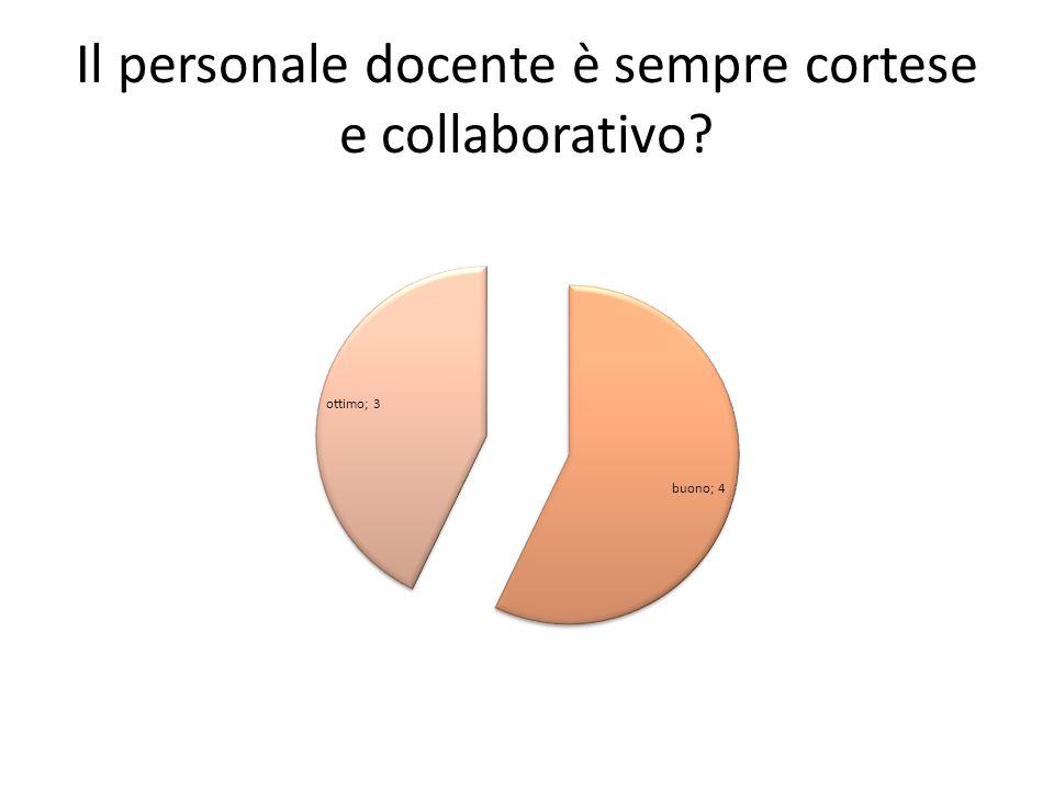 Il personale docente è sempre cortese e collaborativo