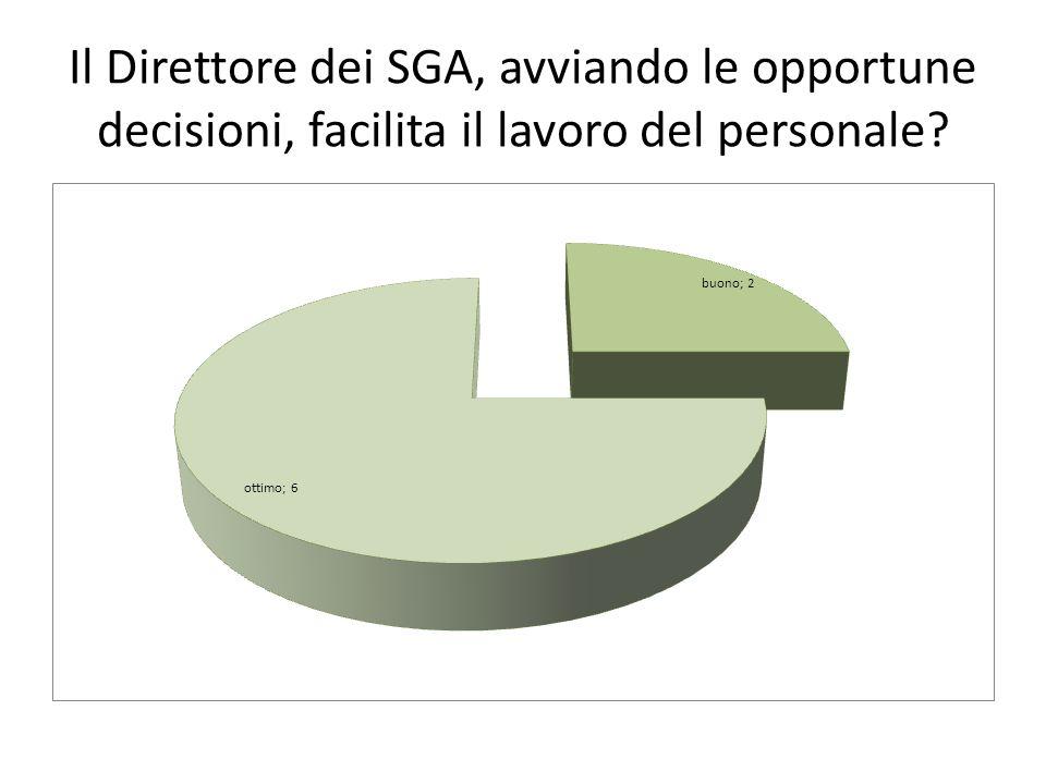 Il Direttore dei SGA, avviando le opportune decisioni, facilita il lavoro del personale