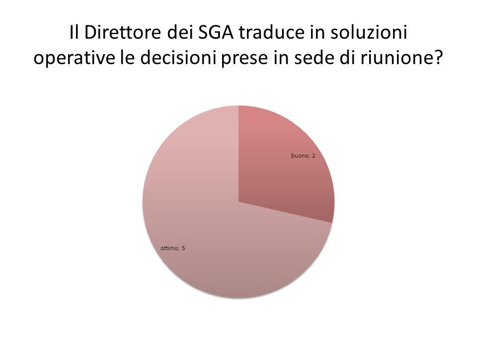 Il Direttore dei SGA traduce in soluzioni operative le decisioni prese in sede di riunione