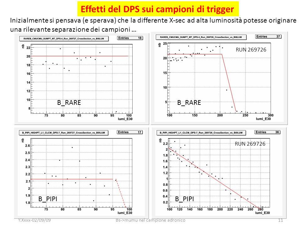 Effetti del DPS sui campioni di trigger RUN 269726 F.Scuri - March 10, 2009 RUN 269726 Inizialmente si pensava (e sperava) che la differente X-sec ad