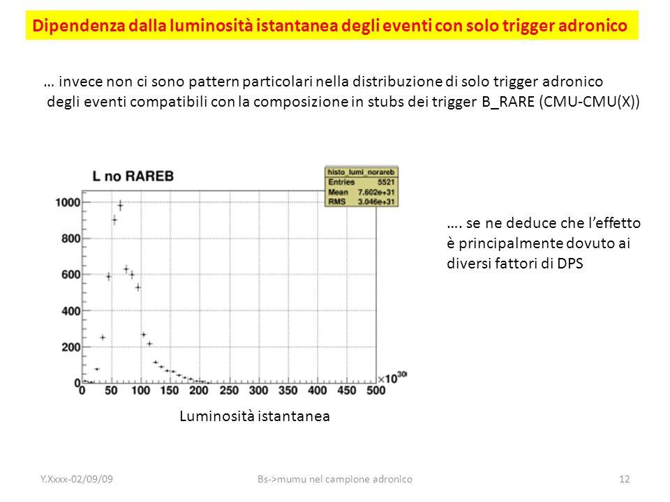 Dipendenza dalla luminosità istantanea degli eventi con solo trigger adronico … invece non ci sono pattern particolari nella distribuzione di solo tri