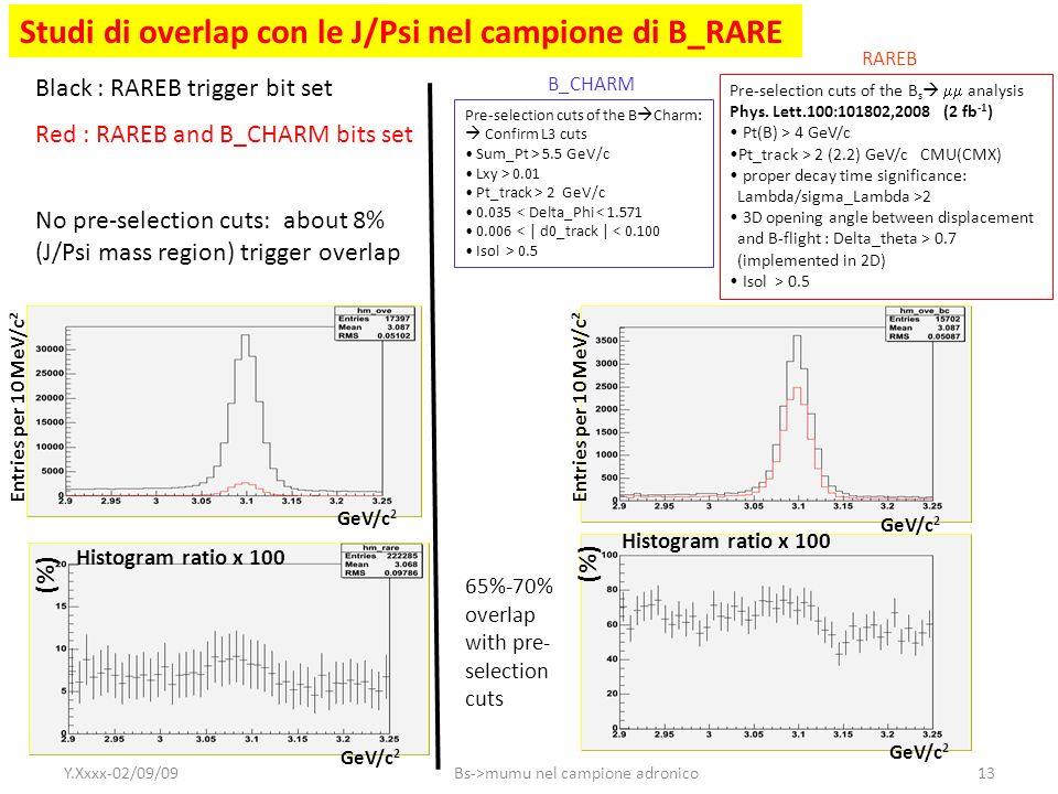 Studi di overlap con le J/Psi nel campione di B_RARE Black : RAREB trigger bit set Red : RAREB and B_CHARM bits set No pre-selection cuts: about 8% (J
