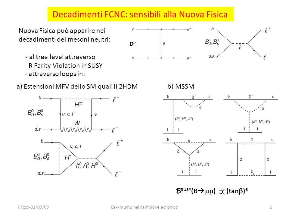 Decadimenti FCNC: sensibili alla Nuova Fisica Nuova Fisica può apparire nei decadimenti dei mesoni neutri: - al tree level attraverso R Parity Violati