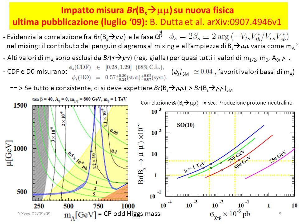 Impatto misura Br(B s ) su nuova fisica ultima pubblicazione (luglio 09): B. Dutta et al. arXiv:0907.4946v1 Correlazione Br(B s – x-sec. Produzione pr