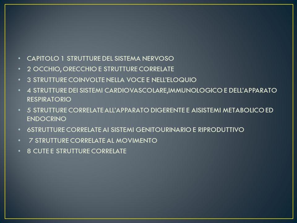 CAPITOLO 1 STRUTTURE DEL SISTEMA NERVOSO 2 OCCHIO, ORECCHIO E STRUTTURE CORRELATE 3 STRUTTURE COINVOLTE NELLA VOCE E NELLELOQUIO 4 STRUTTURE DEI SISTE