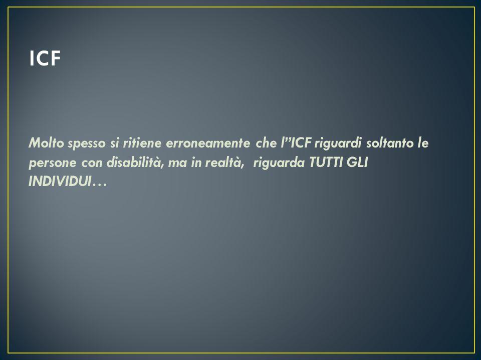 Molto spesso si ritiene erroneamente che lICF riguardi soltanto le persone con disabilità, ma in realtà, riguarda TUTTI GLI INDIVIDUI…