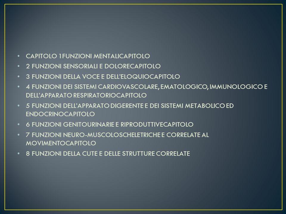 CAPITOLO 1FUNZIONI MENTALICAPITOLO 2 FUNZIONI SENSORIALI E DOLORECAPITOLO 3 FUNZIONI DELLA VOCE E DELLELOQUIOCAPITOLO 4 FUNZIONI DEI SISTEMI CARDIOVAS