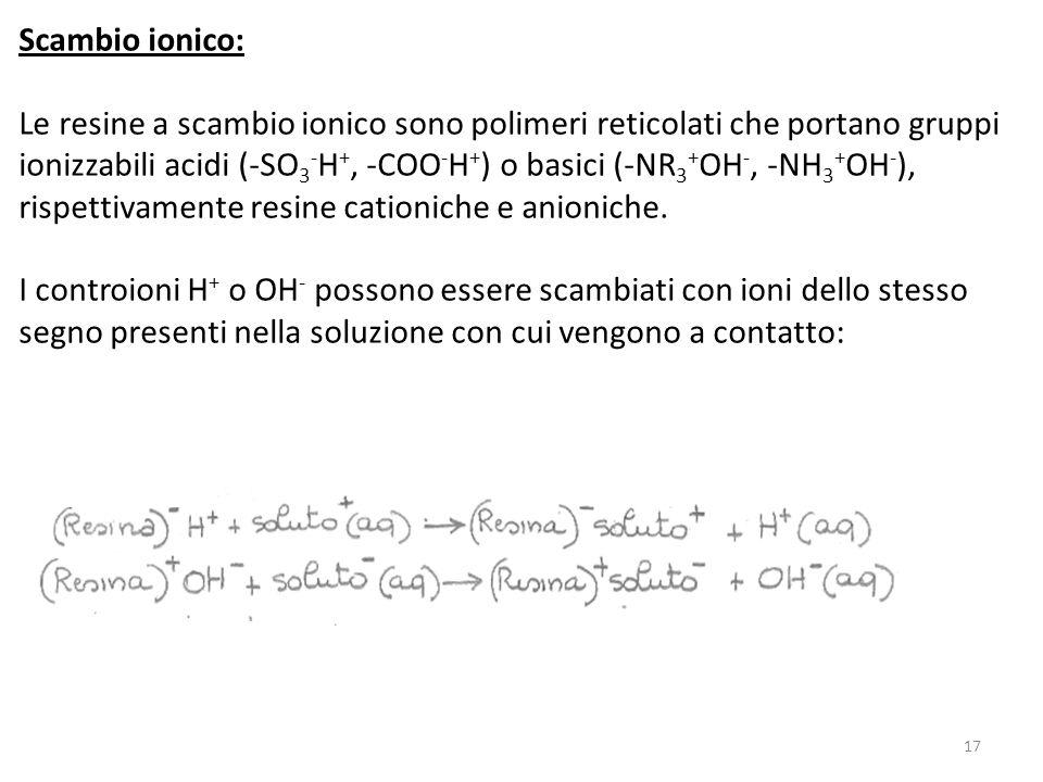 Scambio ionico: Le resine a scambio ionico sono polimeri reticolati che portano gruppi ionizzabili acidi (-SO 3 - H +, -COO - H + ) o basici (-NR 3 +