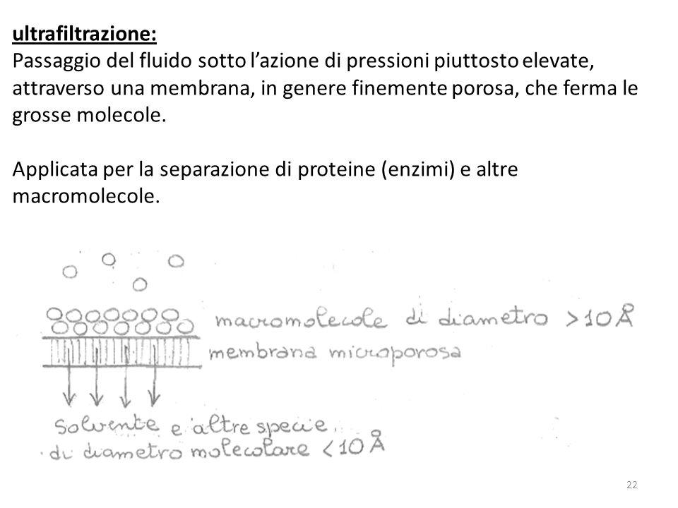 ultrafiltrazione: Passaggio del fluido sotto lazione di pressioni piuttosto elevate, attraverso una membrana, in genere finemente porosa, che ferma le