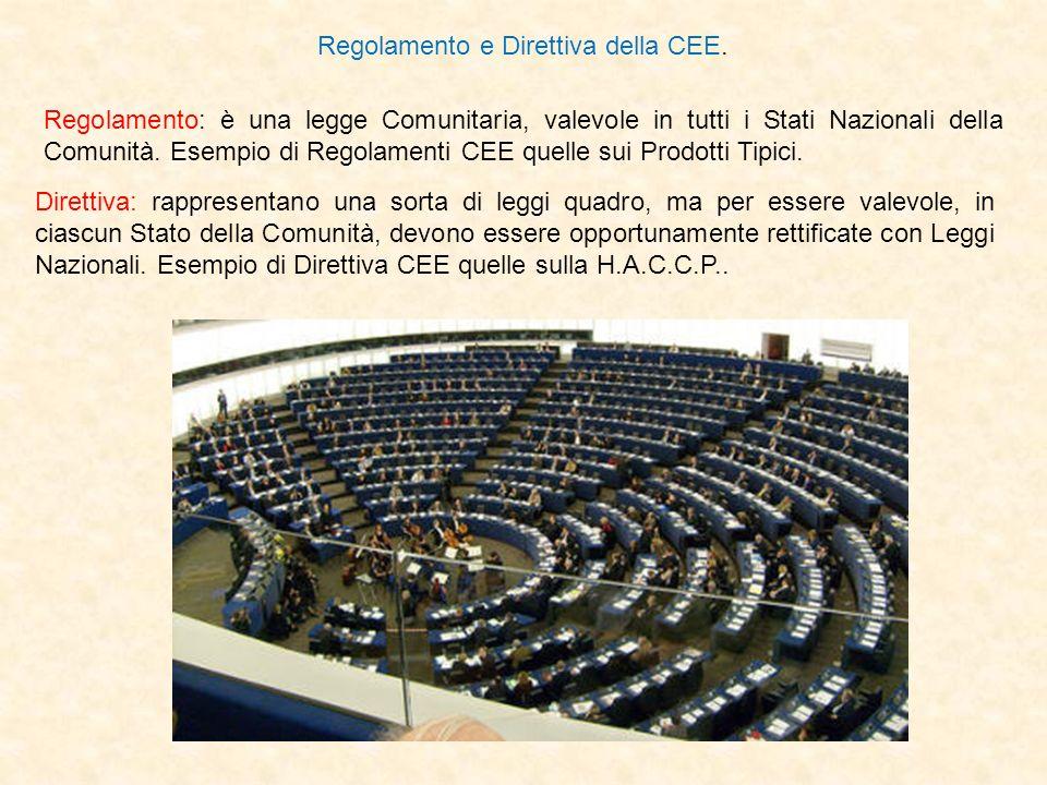 Regolamento e Direttiva della CEE. Regolamento: è una legge Comunitaria, valevole in tutti i Stati Nazionali della Comunità. Esempio di Regolamenti CE