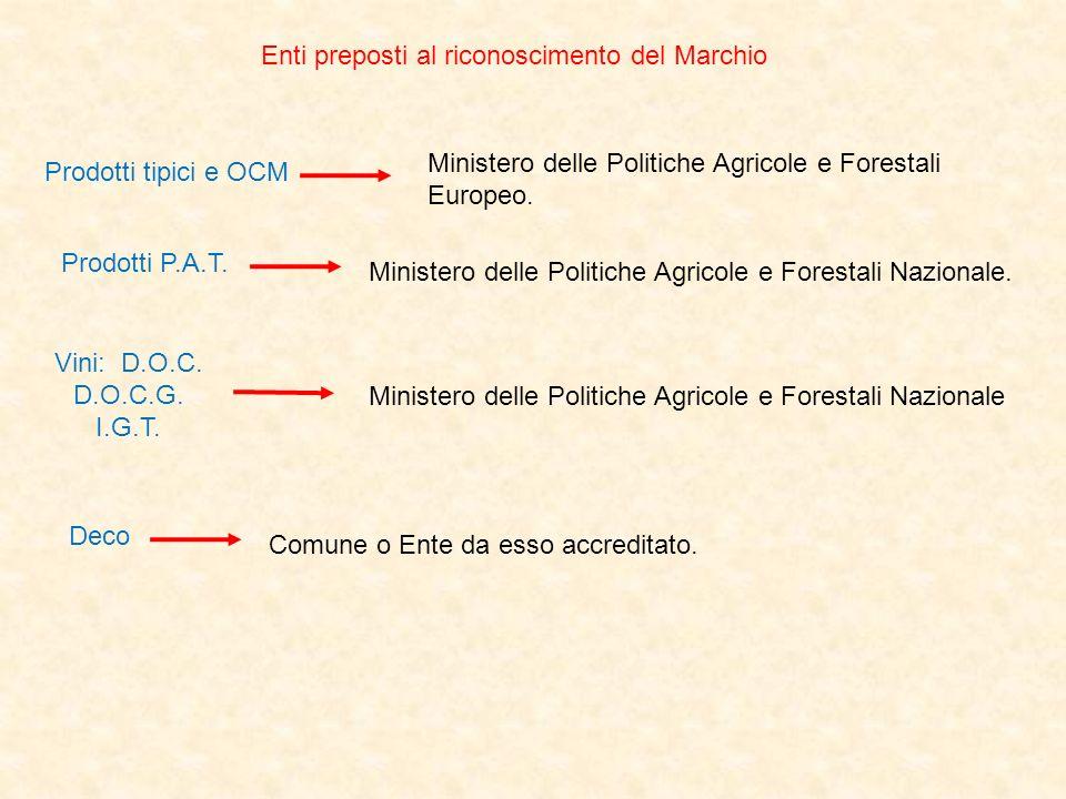 Enti preposti al riconoscimento del Marchio Prodotti tipici e OCM Ministero delle Politiche Agricole e Forestali Europeo. Prodotti P.A.T. Ministero de