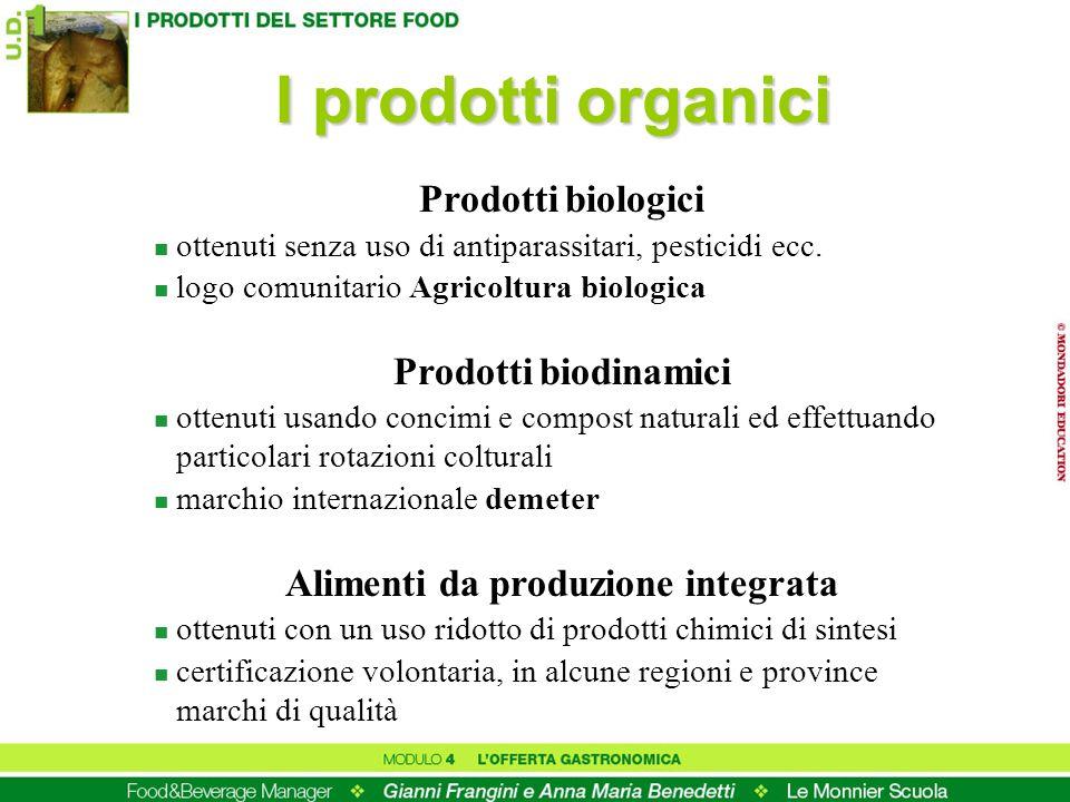 I prodotti organici Prodotti biologici n ottenuti senza uso di antiparassitari, pesticidi ecc. n logo comunitario Agricoltura biologica Prodotti biodi
