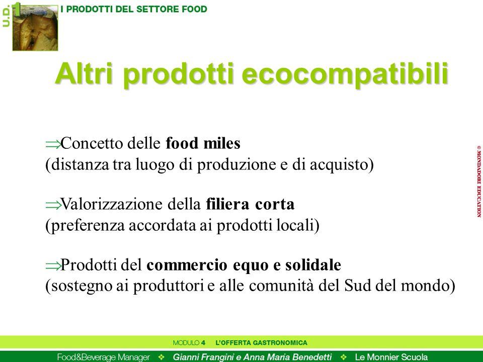 Altri prodotti ecocompatibili Concetto delle food miles (distanza tra luogo di produzione e di acquisto) Valorizzazione della filiera corta (preferenz