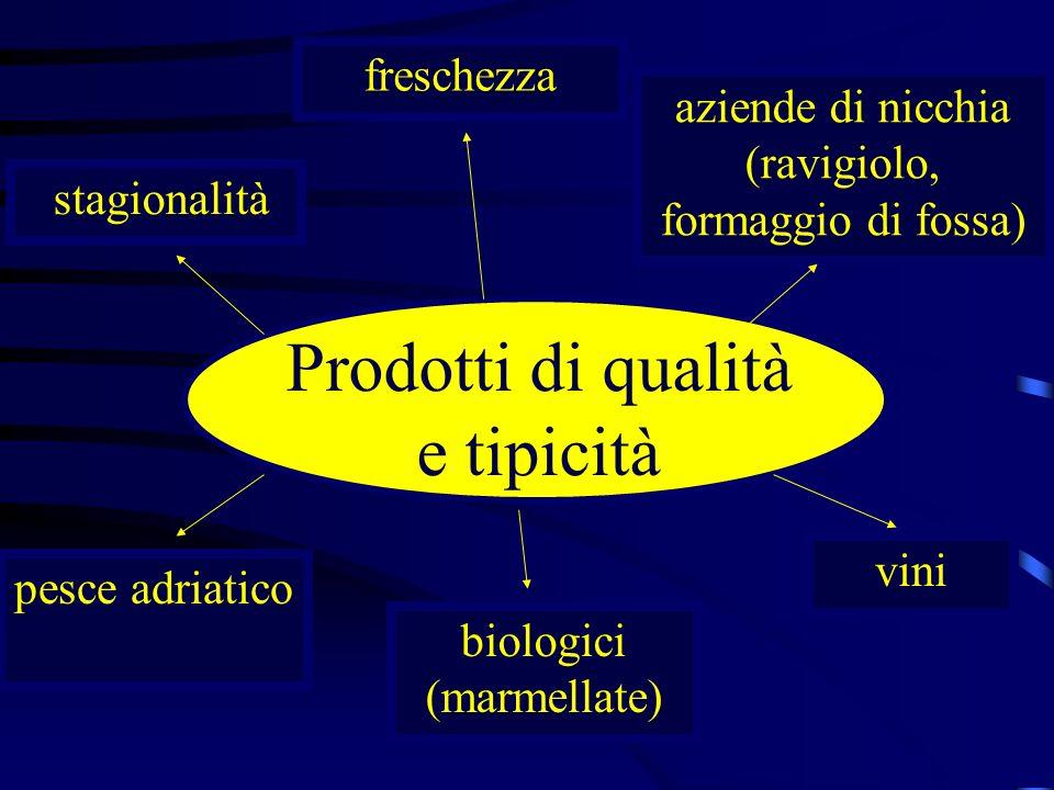Prodotti di qualità e tipicità pesce adriatico stagionalità freschezza aziende di nicchia (ravigiolo, formaggio di fossa) vini biologici (marmellate)