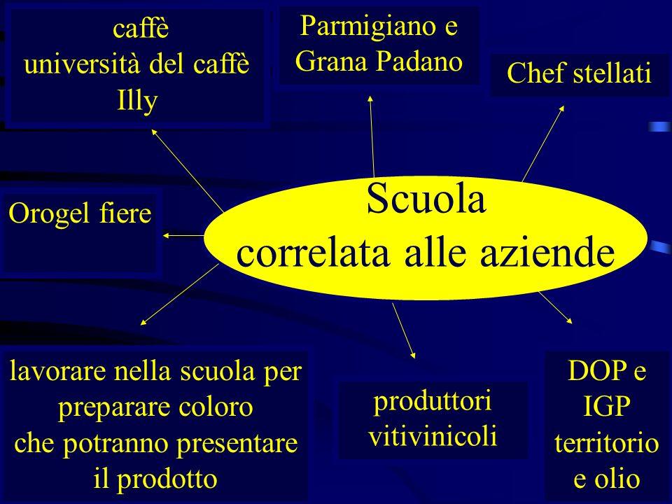 Scuola correlata alle aziende lavorare nella scuola per preparare coloro che potranno presentare il prodotto caffè università del caffè Illy Parmigiano e Grana Padano Chef stellati DOP e IGP territorio e olio produttori vitivinicoli Orogel fiere
