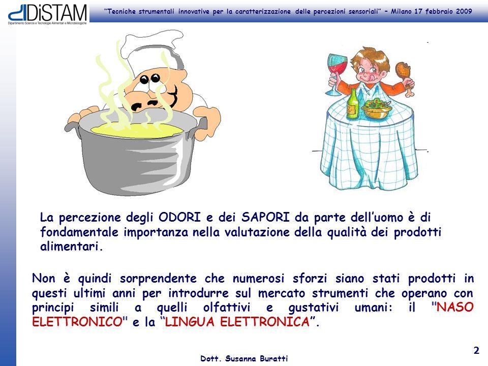 Tecniche strumentali innovative per la caratterizzazione delle percezioni sensoriali – Milano 17 febbraio 2009 Dott. Susanna Buratti 2 Non è quindi so