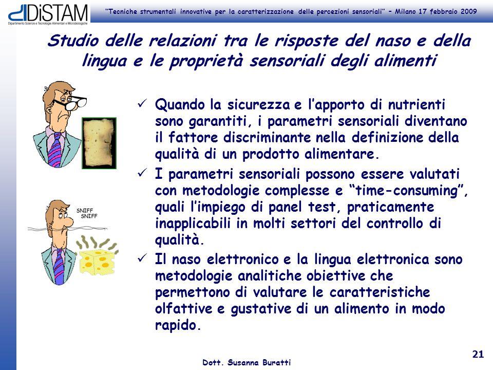 Tecniche strumentali innovative per la caratterizzazione delle percezioni sensoriali – Milano 17 febbraio 2009 Dott. Susanna Buratti 21 Studio delle r