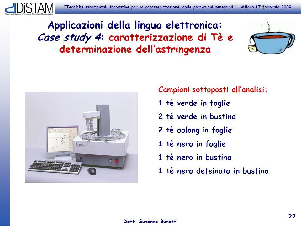 Tecniche strumentali innovative per la caratterizzazione delle percezioni sensoriali – Milano 17 febbraio 2009 Dott. Susanna Buratti 22 Applicazioni d