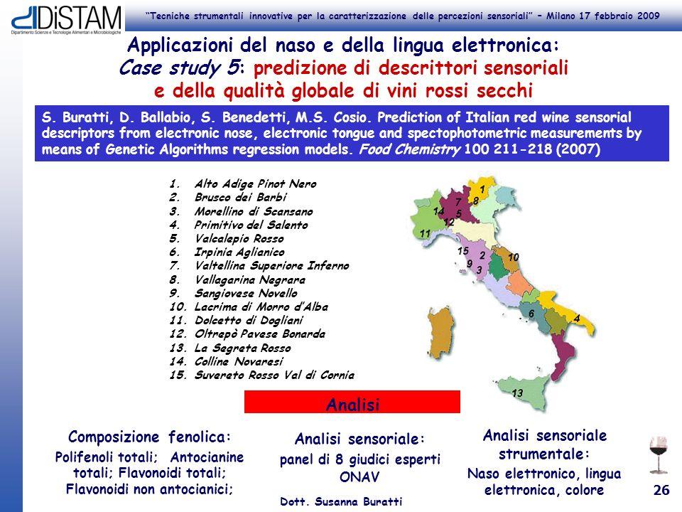 Tecniche strumentali innovative per la caratterizzazione delle percezioni sensoriali – Milano 17 febbraio 2009 Dott. Susanna Buratti 26 1.Alto Adige P