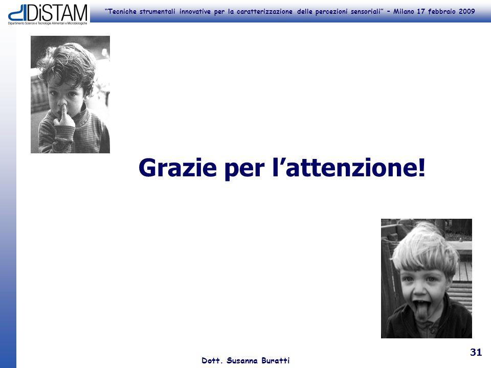 Tecniche strumentali innovative per la caratterizzazione delle percezioni sensoriali – Milano 17 febbraio 2009 Dott. Susanna Buratti 31 Grazie per lat