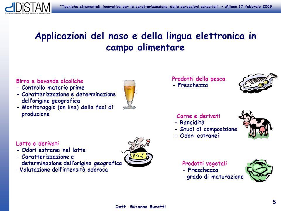Tecniche strumentali innovative per la caratterizzazione delle percezioni sensoriali – Milano 17 febbraio 2009 Dott. Susanna Buratti 5 Birra e bevande