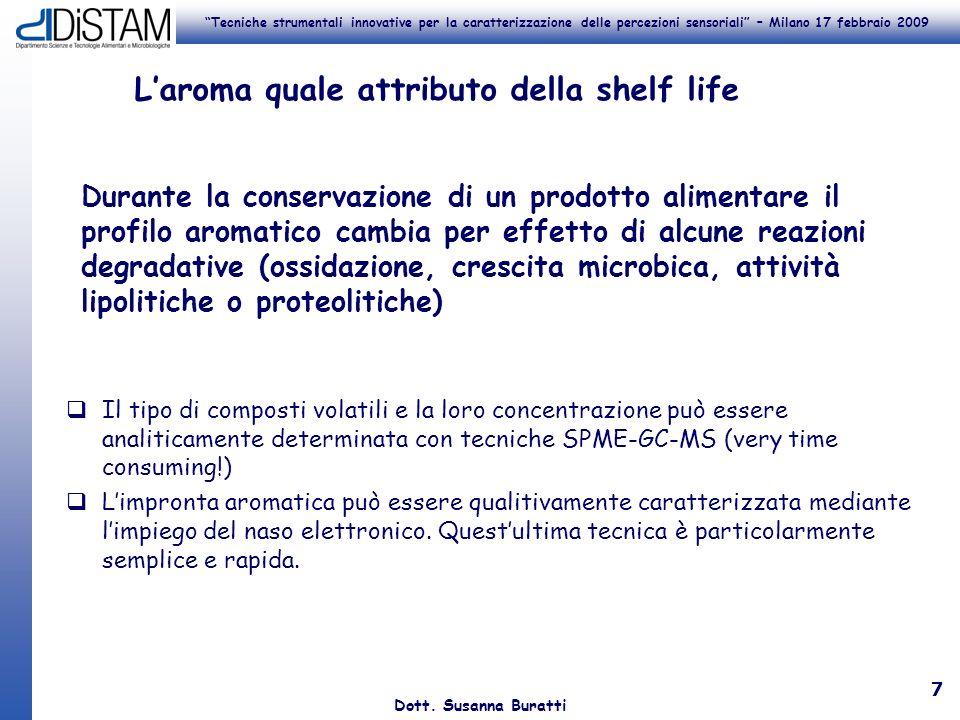 Tecniche strumentali innovative per la caratterizzazione delle percezioni sensoriali – Milano 17 febbraio 2009 Dott. Susanna Buratti 7 Laroma quale at