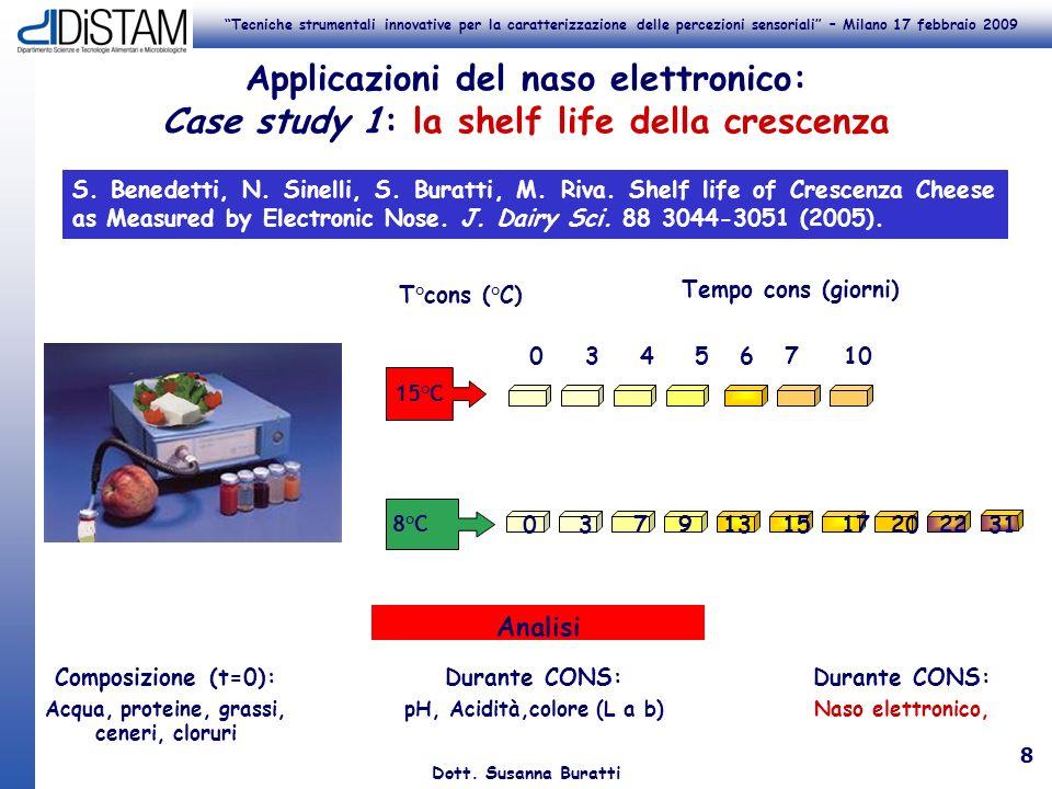 Tecniche strumentali innovative per la caratterizzazione delle percezioni sensoriali – Milano 17 febbraio 2009 Dott. Susanna Buratti 8 8°C 15°C 0 3 4