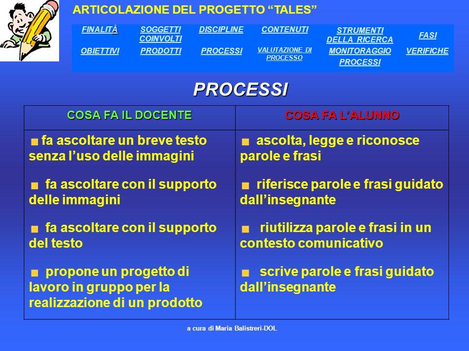 a cura di Maria Balistreri-DOL ARTICOLAZIONE DEL PROGETTO TALES VALUTAZIONE DI PROCESSO À FINALITÀSOGGETTI COINVOLTI DISCIPLINECONTENUTI STRUMENTI DELLA RICERCA FASI OBIETTIVIPRODOTTIPROCESSI VALUTAZIONE DI PROCESSO MONITORAGGIO PROCESSI VERIFICHE
