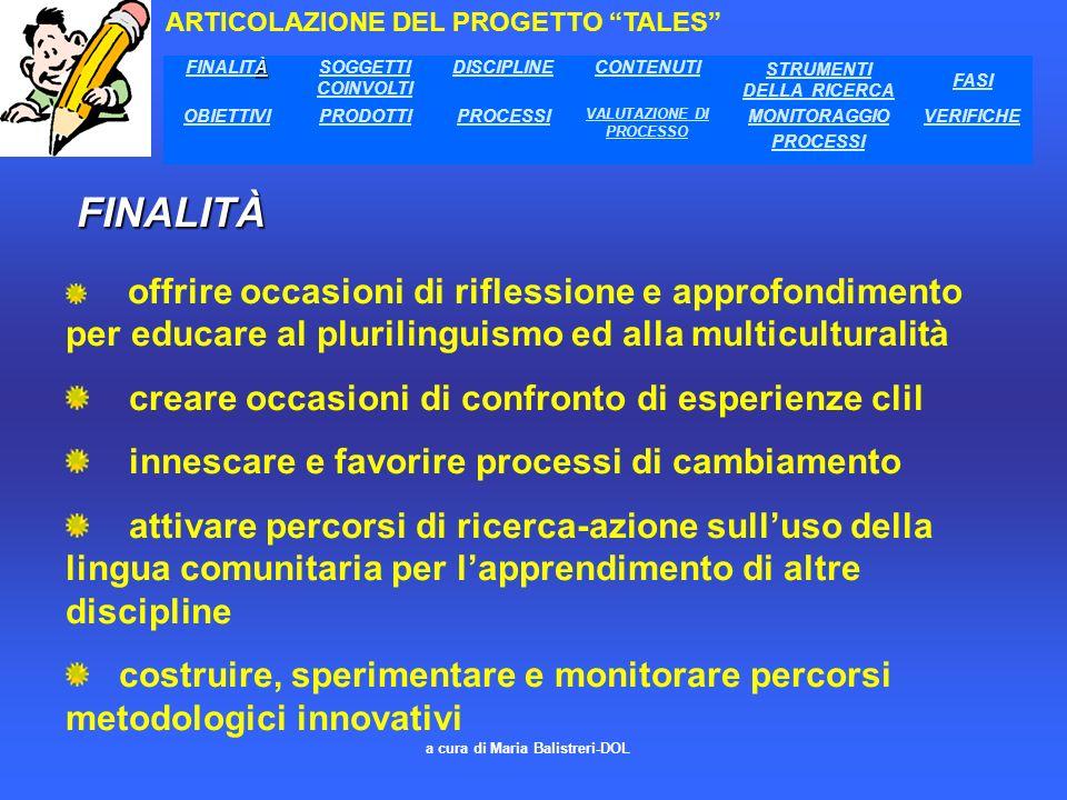 a cura di Maria Balistreri-DOL SOGGETTI COINVOLTI COINVOLTI : IRRE Sicilia Istituto Comprensivo V.