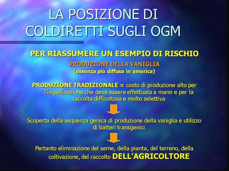 LA POSIZIONE DI COLDIRETTI SUGLI OGM PER RIASSUMERE UN ESEMPIO DI RISCHIO PRODUZIONE DELLA VANIGLIA (essenza più diffusa in america) PRODUZIONE TRADIZIONALE = costo di produzione alto per limpollinazione che deve essere effettuata a mano e per la raccolta difficoltosa e molto selettiva Scoperta della sequenza genica di produzione della vaniglia e utilizzo di batteri transgenici Pertanto eliminazione del seme, della pianta, del terreno, della coltivazione, del raccolto DELLAGRICOLTORE