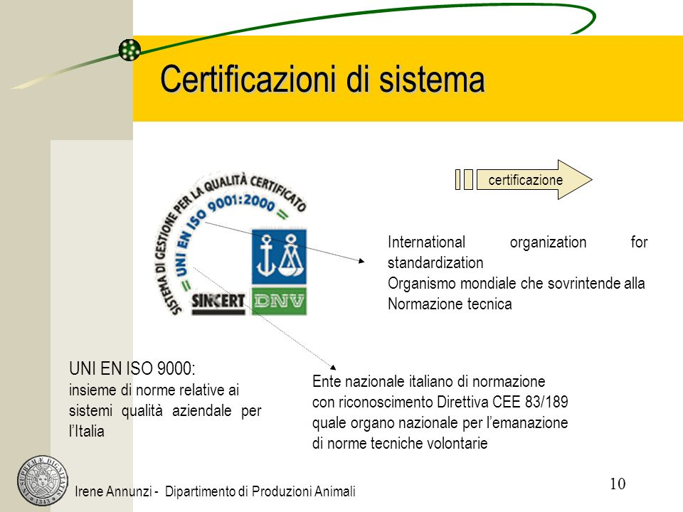 10 Irene Annunzi - Dipartimento di Produzioni Animali Certificazioni di sistema certificazione Ente nazionale italiano di normazione con riconoscimento Direttiva CEE 83/189 quale organo nazionale per lemanazione di norme tecniche volontarie International organization for standardization Organismo mondiale che sovrintende alla Normazione tecnica UNI EN ISO 9000: insieme di norme relative ai sistemi qualità aziendale per lItalia