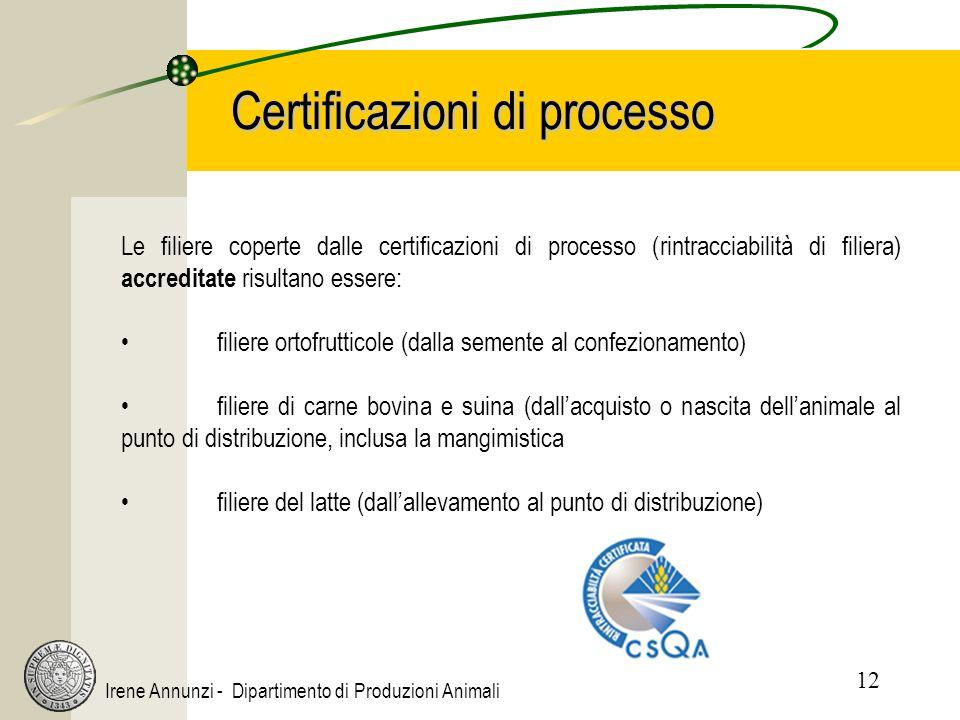 12 Irene Annunzi - Dipartimento di Produzioni Animali Certificazioni di processo Le filiere coperte dalle certificazioni di processo (rintracciabilità