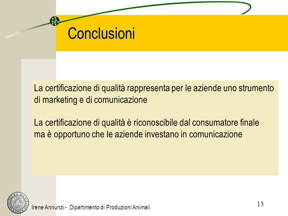 13 Irene Annunzi - Dipartimento di Produzioni Animali Conclusioni La certificazione di qualità rappresenta per le aziende uno strumento di marketing e di comunicazione La certificazione di qualità è riconoscibile dal consumatore finale ma è opportuno che le aziende investano in comunicazione